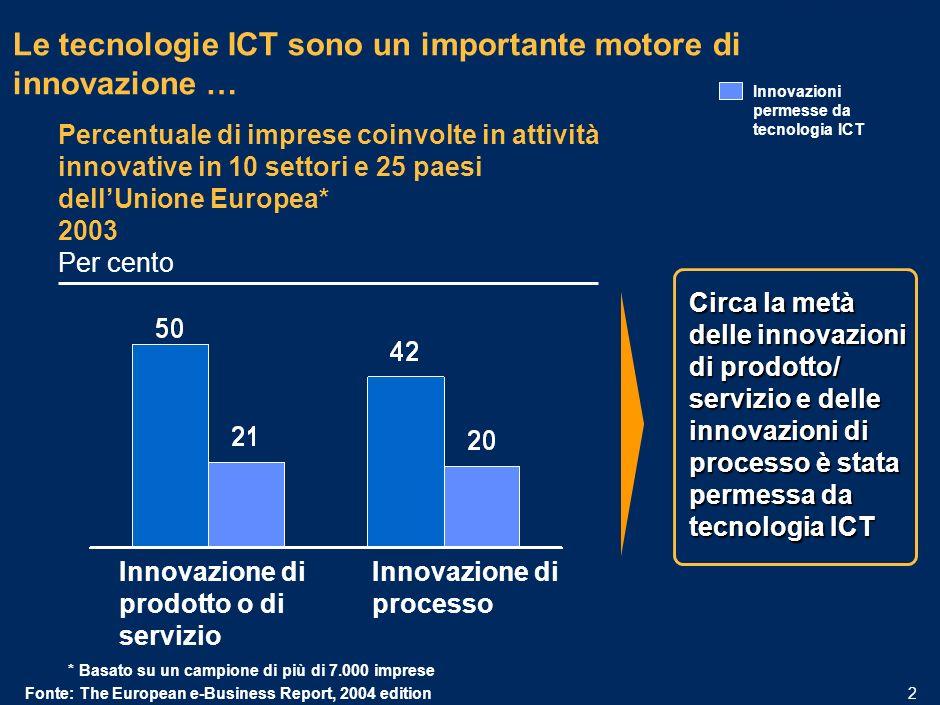 MIL-15.1/13.12-06032006A-01633/PLdf 1 Agenda La rilevanza ICT per le imprese La rilevanza ICT per le imprese La debolezza della situazione italiana Il contributo possibile del settore pubblico Il portale per i servizi integrati alle imprese: benchmark europeo