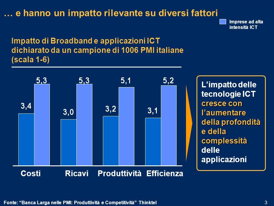 MIL-15.1/13.12-06032006A-01633/PLdf 2 Le tecnologie ICT sono un importante motore di innovazione … *Basato su un campione di più di 7.000 imprese Fonte:The European e-Business Report, 2004 edition Percentuale di imprese coinvolte in attività innovative in 10 settori e 25 paesi dellUnione Europea* 2003 Per cento Innovazioni permesse da tecnologia ICT Innovazione di prodotto o di servizio Innovazione di processo Circa la metà delle innovazioni di prodotto/ servizio e delle innovazioni di processo è stata permessa da tecnologia ICT