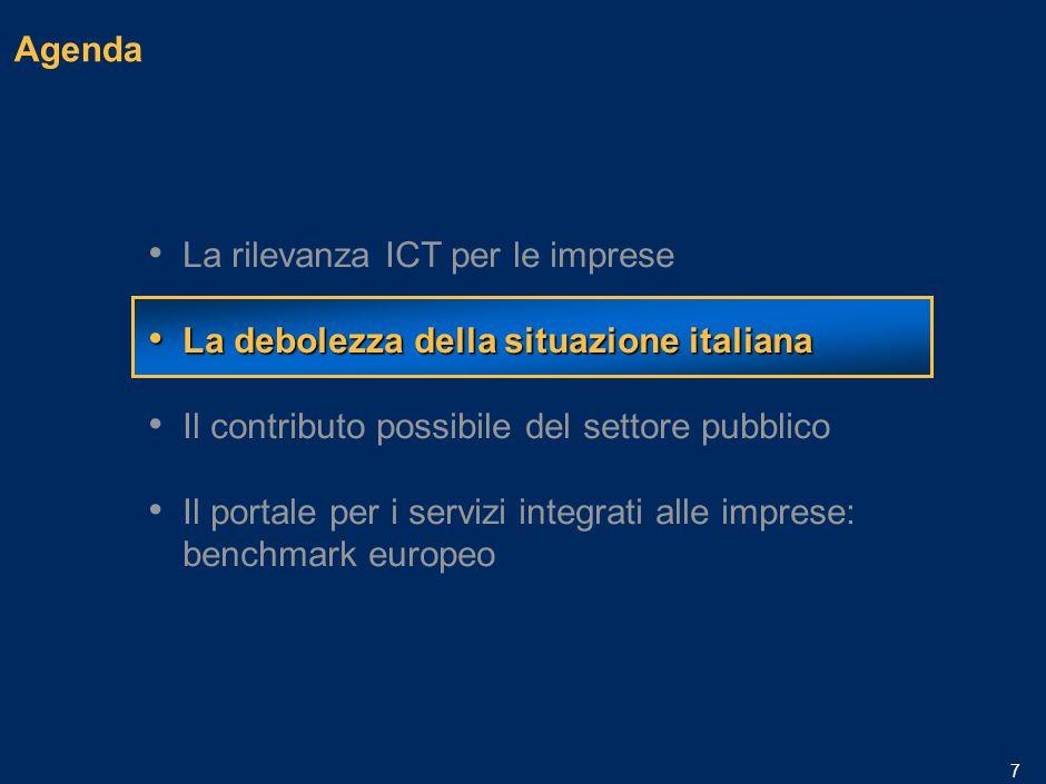 MIL-15.1/13.12-06032006A-01633/PLdf 6 La dematerializzazione delle fatture presenta un grande potenziale di risparmio Fonte:AITI, ISTAT Costi della fatturazione cartacea Emittente:5/15 euro Ricevente:25/60 euro Numero annuo fatture in Europa: 27 miliardi Solo in Italia sarebbe possibile risparmiare 28 miliardi di euro, pari al 2% del PIL 2004 Risparmio potenziale grazie alla fatturazione elettronica: Costo per fattura:5 + 25 Numero fatture elettroniche: 50% di 27 miliardi Percento di risparmio grazie alla dematerializzazione: 60-90% 243 miliardi di euro (60%)