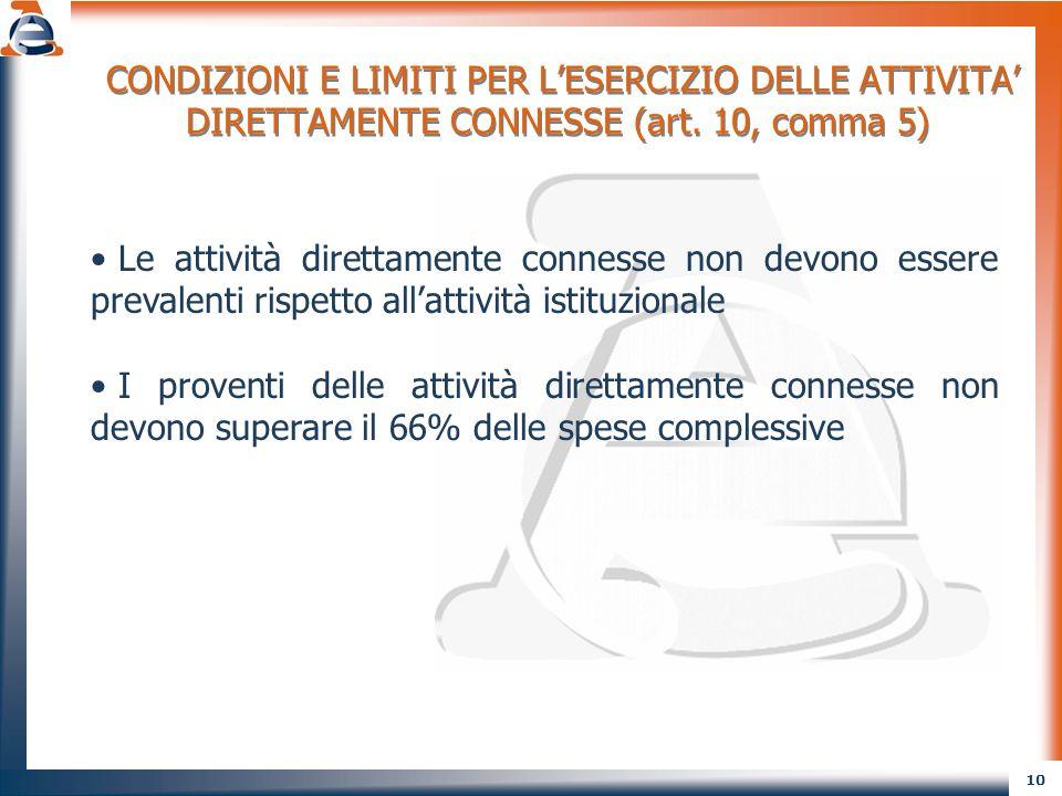 11 DIVIETO DI DISTRIBUZIONE, ANCHE INDIRETTA, DI UTILI O AVANZI DI GESTIONE (art.