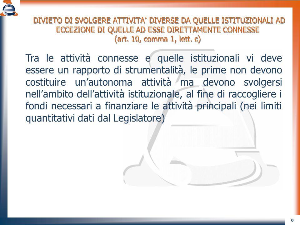 10 CONDIZIONI E LIMITI PER LESERCIZIO DELLE ATTIVITA DIRETTAMENTE CONNESSE (art.