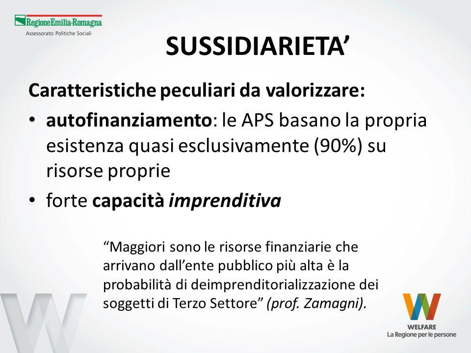SUSSIDIARIETA Caratteristiche peculiari da valorizzare: autofinanziamento: le APS basano la propria esistenza quasi esclusivamente (90%) su risorse pr