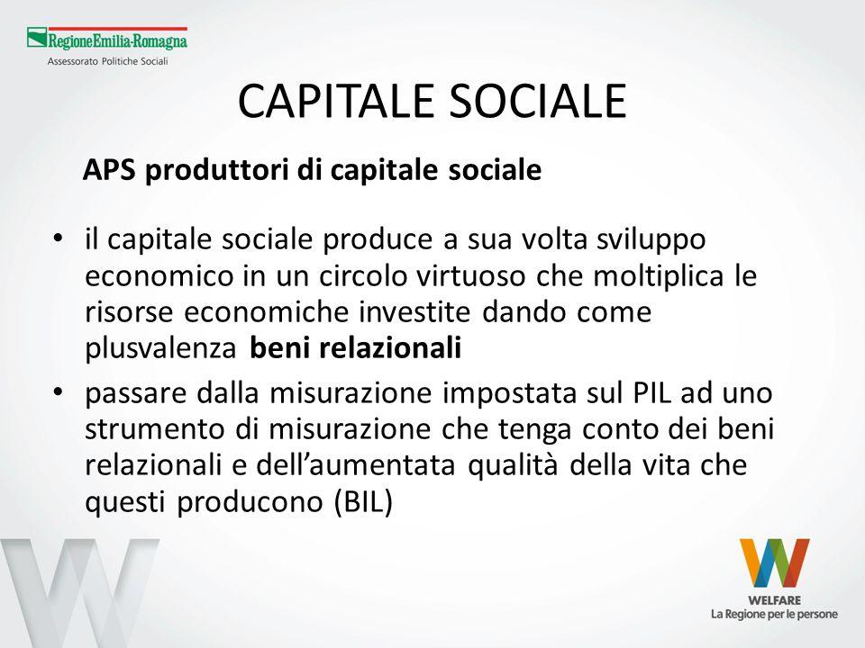 CAPITALE SOCIALE il capitale sociale produce a sua volta sviluppo economico in un circolo virtuoso che moltiplica le risorse economiche investite dand