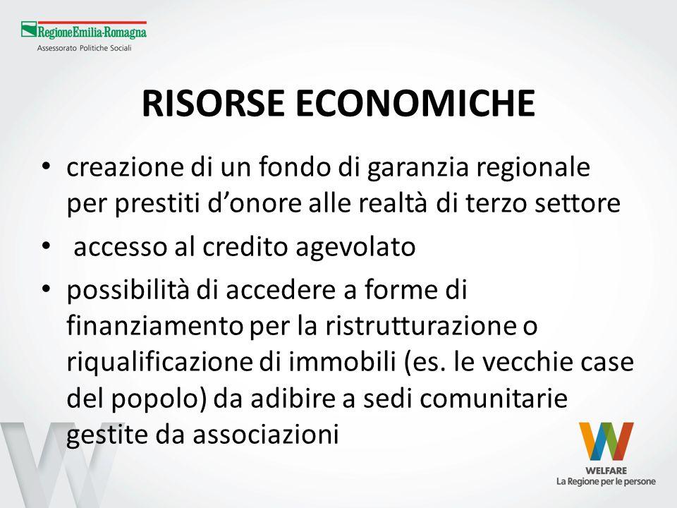 RISORSE ECONOMICHE creazione di un fondo di garanzia regionale per prestiti donore alle realtà di terzo settore accesso al credito agevolato possibili