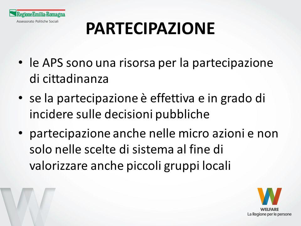 PARTECIPAZIONE le APS sono una risorsa per la partecipazione di cittadinanza se la partecipazione è effettiva e in grado di incidere sulle decisioni p
