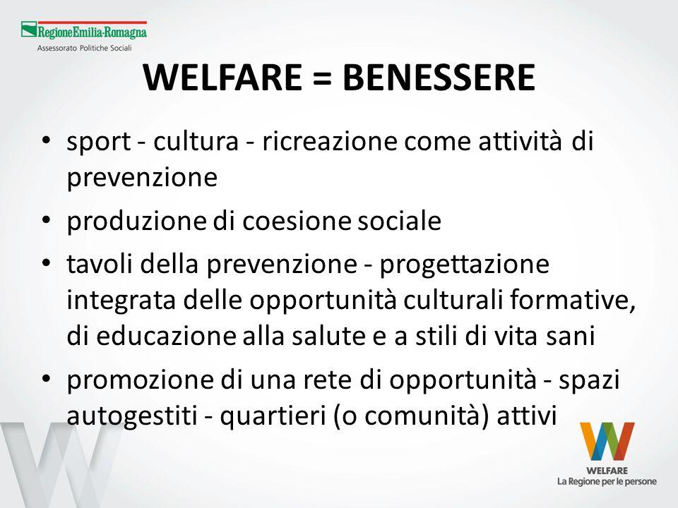 WELFARE = BENESSERE sport - cultura - ricreazione come attività di prevenzione produzione di coesione sociale tavoli della prevenzione - progettazione