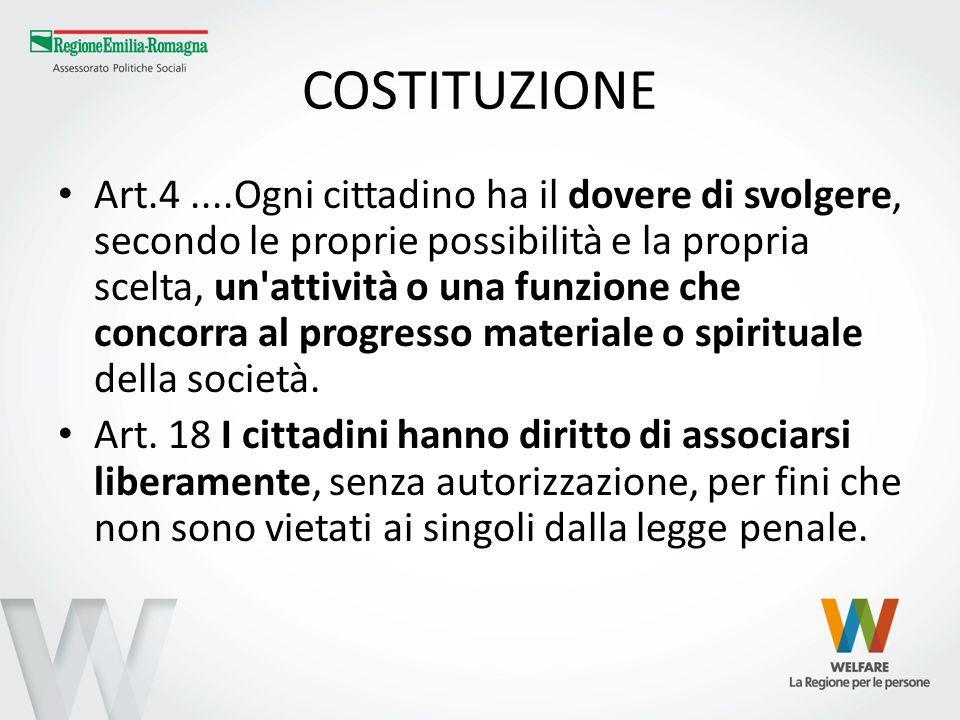 COSTITUZIONE Art.4....Ogni cittadino ha il dovere di svolgere, secondo le proprie possibilità e la propria scelta, un'attività o una funzione che conc