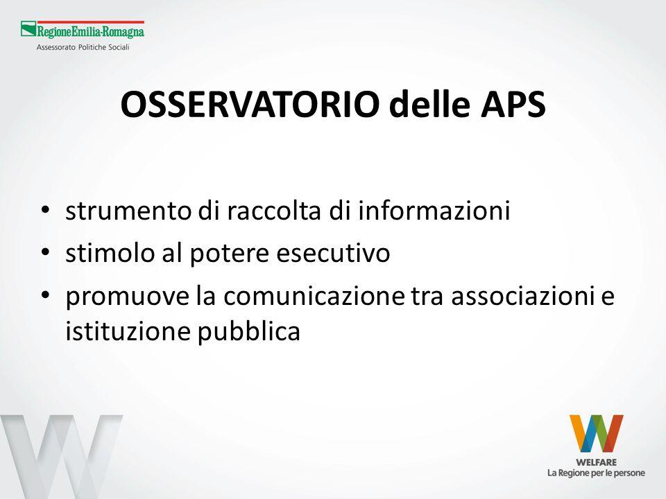 OSSERVATORIO delle APS strumento di raccolta di informazioni stimolo al potere esecutivo promuove la comunicazione tra associazioni e istituzione pubb