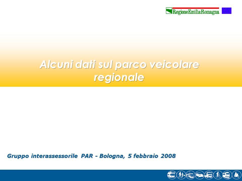 Gruppo interassessorile PAR - Bologna, 5 febbraio 2008