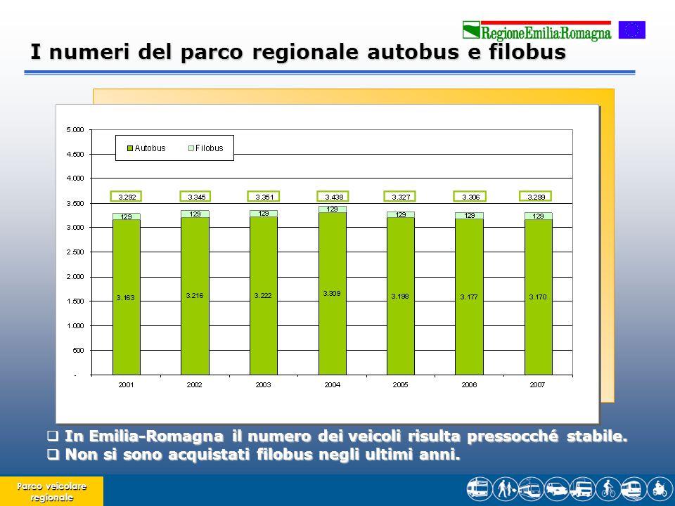 Parco veicolare regionale In Emilia-Romagna il numero dei veicoli risulta pressocché stabile.