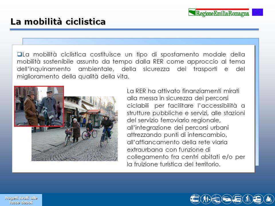 La mobilità ciclistica Progetti rivolti alle fasce deboli La mobilità ciclistica costituisce un tipo di spostamento modale della mobilità sostenibile assunto da tempo dalla RER come approccio al tema dellinquinamento ambientale, della sicurezza dei trasporti e del miglioramento della qualità della vita.