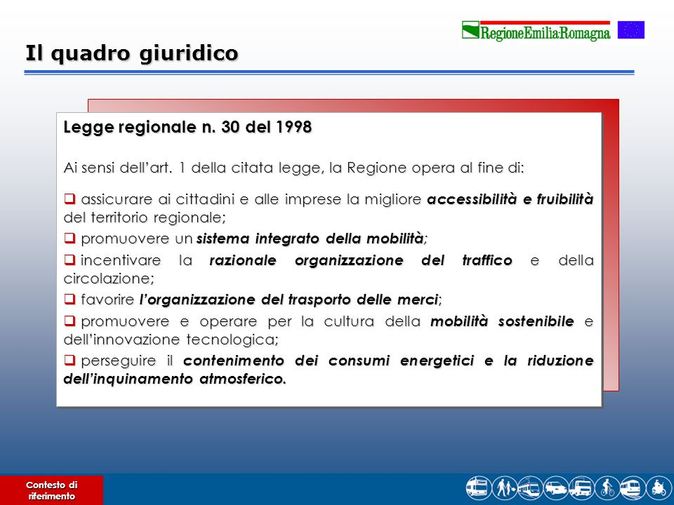 Il quadro giuridico Legge regionale n. 30 del 1998 Ai sensi dellart.