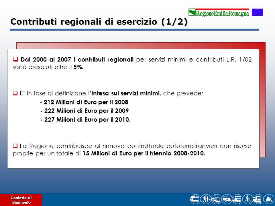 Contributi regionali di esercizio (1/2) Contesto di riferimento Dal 2000 al 2007 i contributi regionali per servizi minimi e contributi L.R.