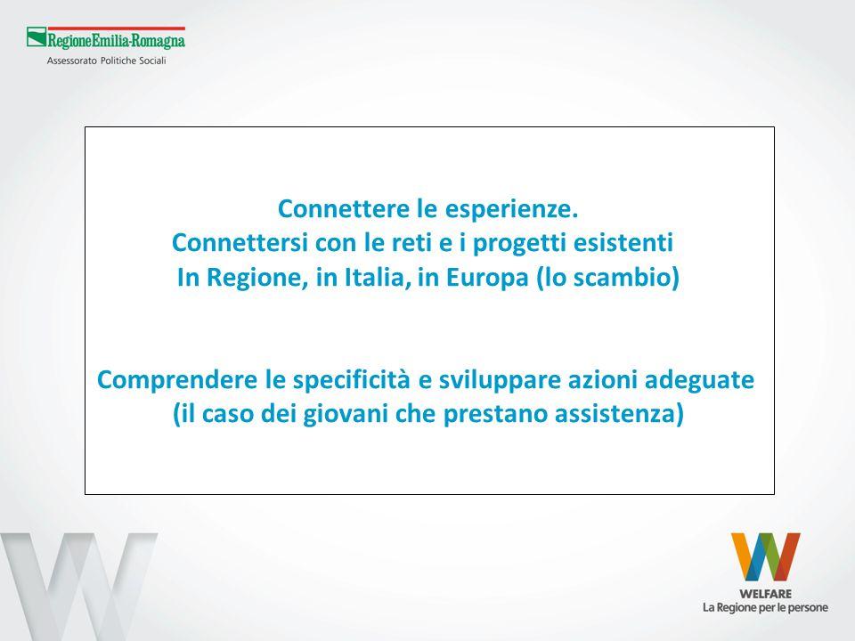 Connettere le esperienze. Connettersi con le reti e i progetti esistenti In Regione, in Italia, in Europa (lo scambio) Comprendere le specificità e sv