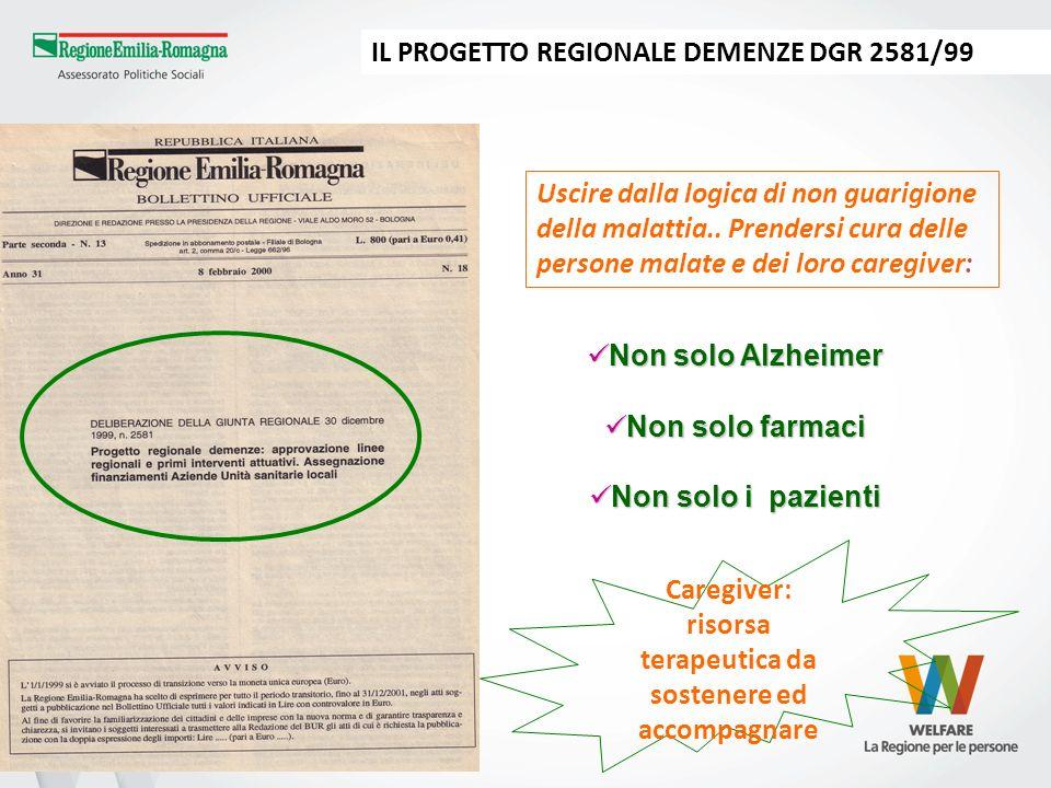 Non solo Alzheimer Non solo Alzheimer Non solo farmaci Non solo farmaci Non solo i pazienti Non solo i pazienti Uscire dalla logica di non guarigione