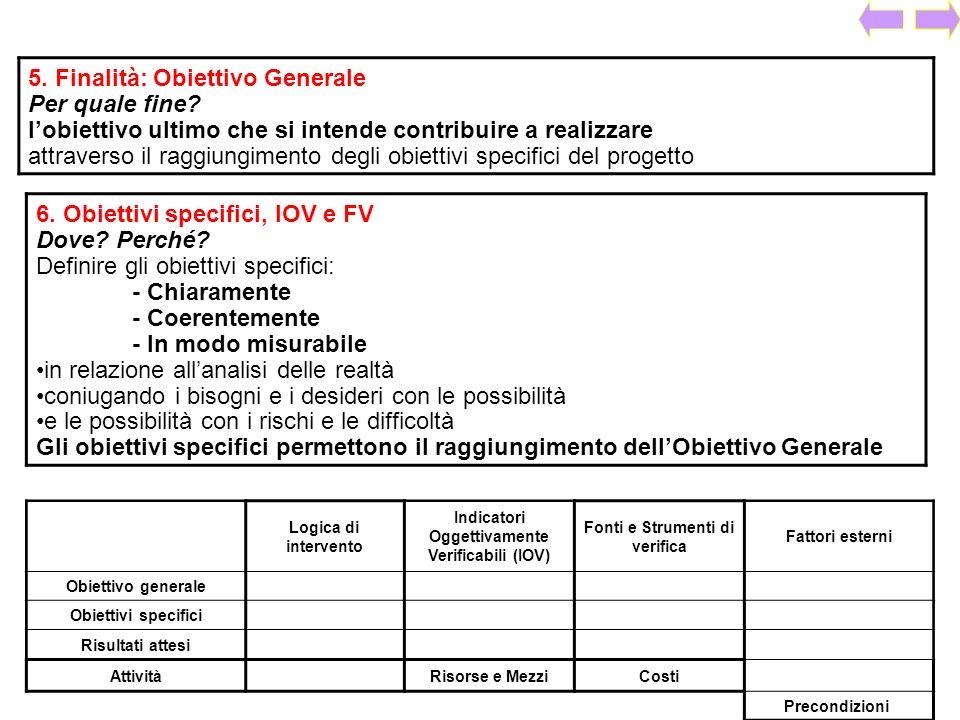 5. Finalità: Obiettivo Generale Per quale fine? lobiettivo ultimo che si intende contribuire a realizzare attraverso il raggiungimento degli obiettivi