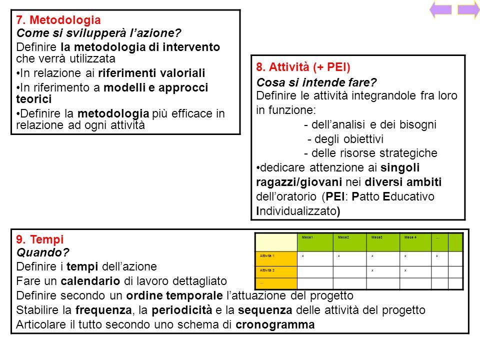 7. Metodologia Come si svilupperà lazione? Definire la metodologia di intervento che verrà utilizzata In relazione ai riferimenti valoriali In riferim
