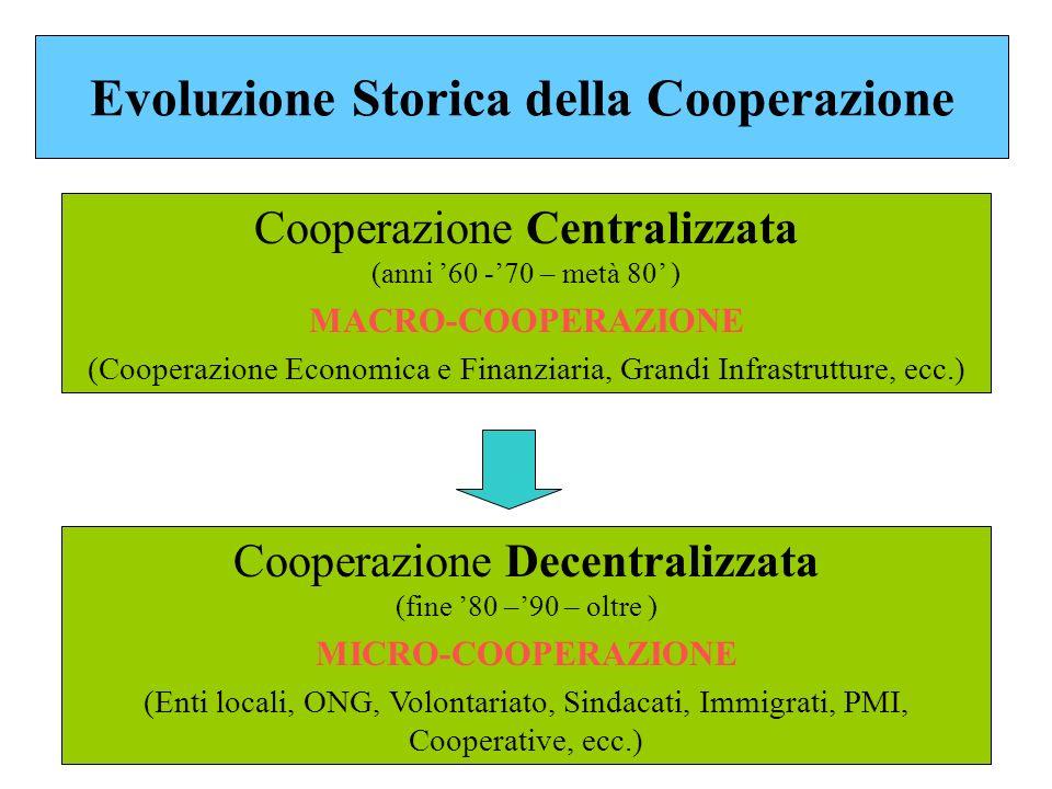 Evoluzione Storica della Cooperazione Cooperazione Centralizzata (anni 60 -70 – metà 80 ) MACRO-COOPERAZIONE (Cooperazione Economica e Finanziaria, Grandi Infrastrutture, ecc.) Cooperazione Decentralizzata (fine 80 –90 – oltre ) MICRO-COOPERAZIONE (Enti locali, ONG, Volontariato, Sindacati, Immigrati, PMI, Cooperative, ecc.)