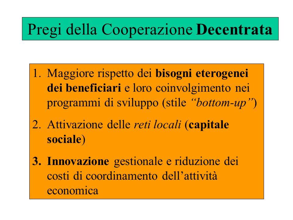 Pregi della Cooperazione Decentrata 1.Maggiore rispetto dei bisogni eterogenei dei beneficiari e loro coinvolgimento nei programmi di sviluppo (stile bottom-up) 2.Attivazione delle reti locali (capitale sociale) 3.Innovazione gestionale e riduzione dei costi di coordinamento dellattività economica