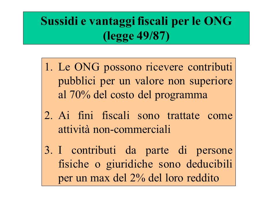 Sussidi e vantaggi fiscali per le ONG (legge 49/87) 1.Le ONG possono ricevere contributi pubblici per un valore non superiore al 70% del costo del programma 2.Ai fini fiscali sono trattate come attività non-commerciali 3.I contributi da parte di persone fisiche o giuridiche sono deducibili per un max del 2% del loro reddito