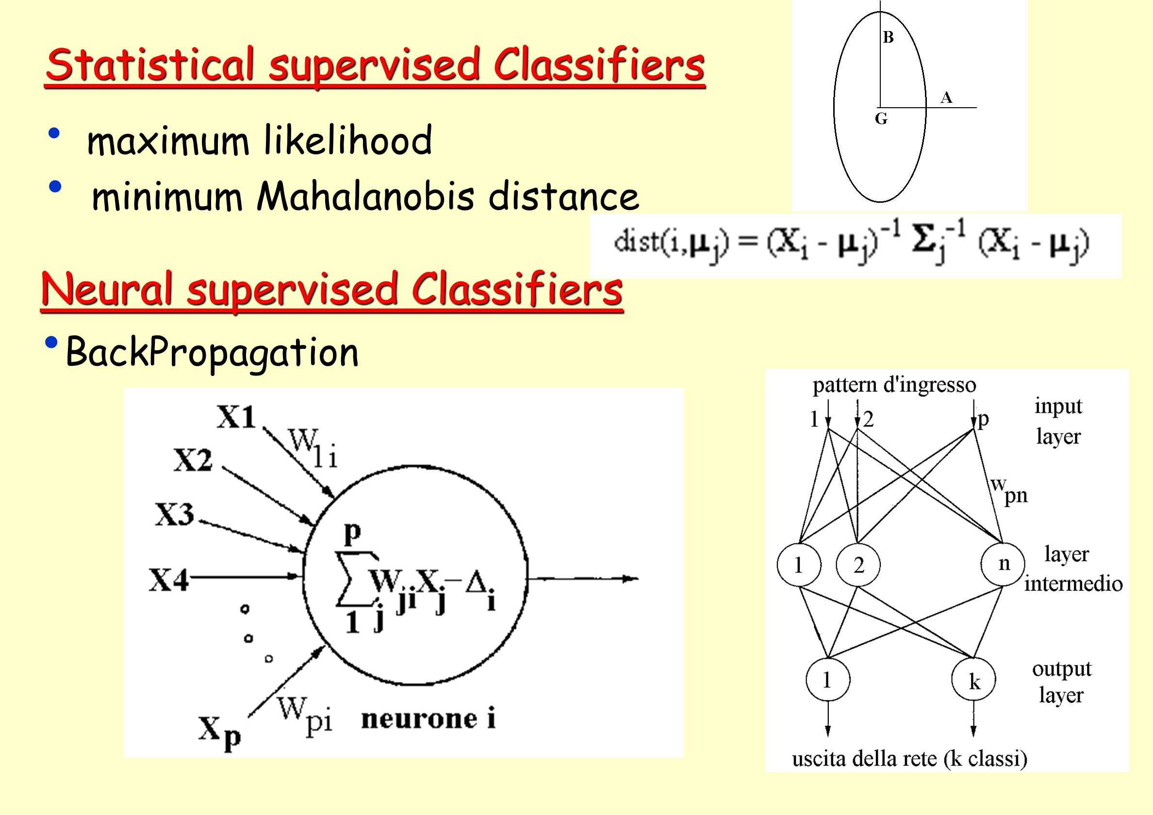 Statistical supervised Classifiers maximum likelihood minimum Mahalanobis distance Neural supervised Classifiers BackPropagation