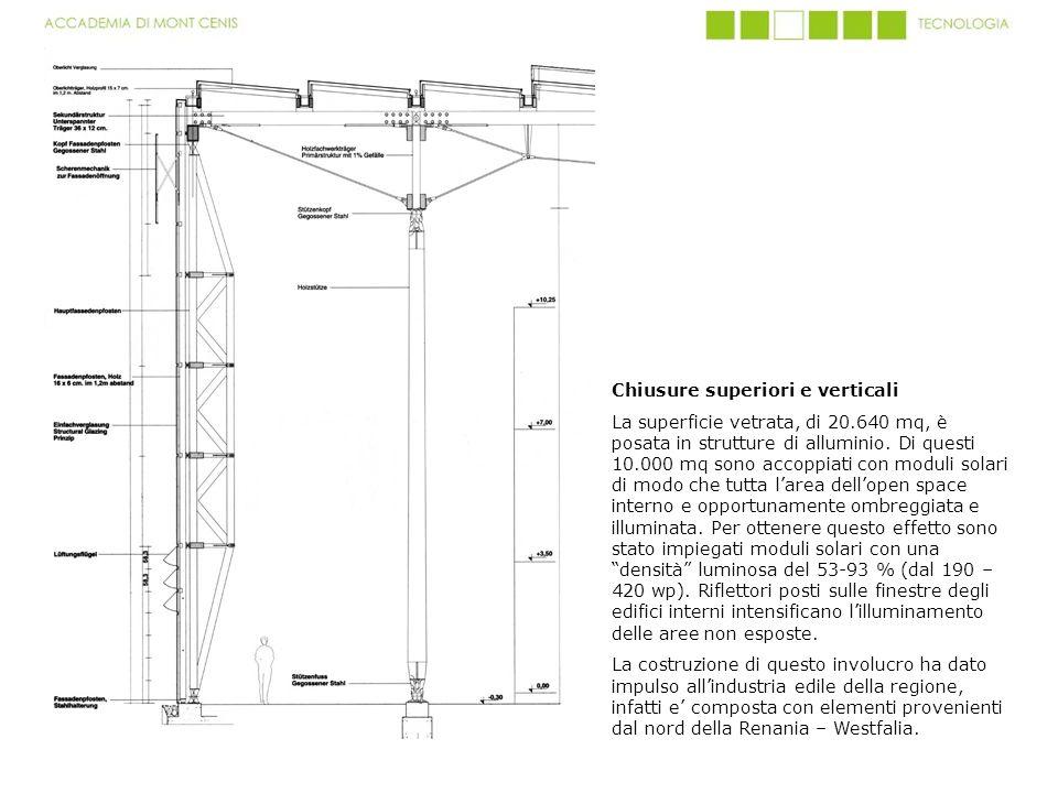 Chiusure superiori e verticali La superficie vetrata, di 20.640 mq, è posata in strutture di alluminio. Di questi 10.000 mq sono accoppiati con moduli