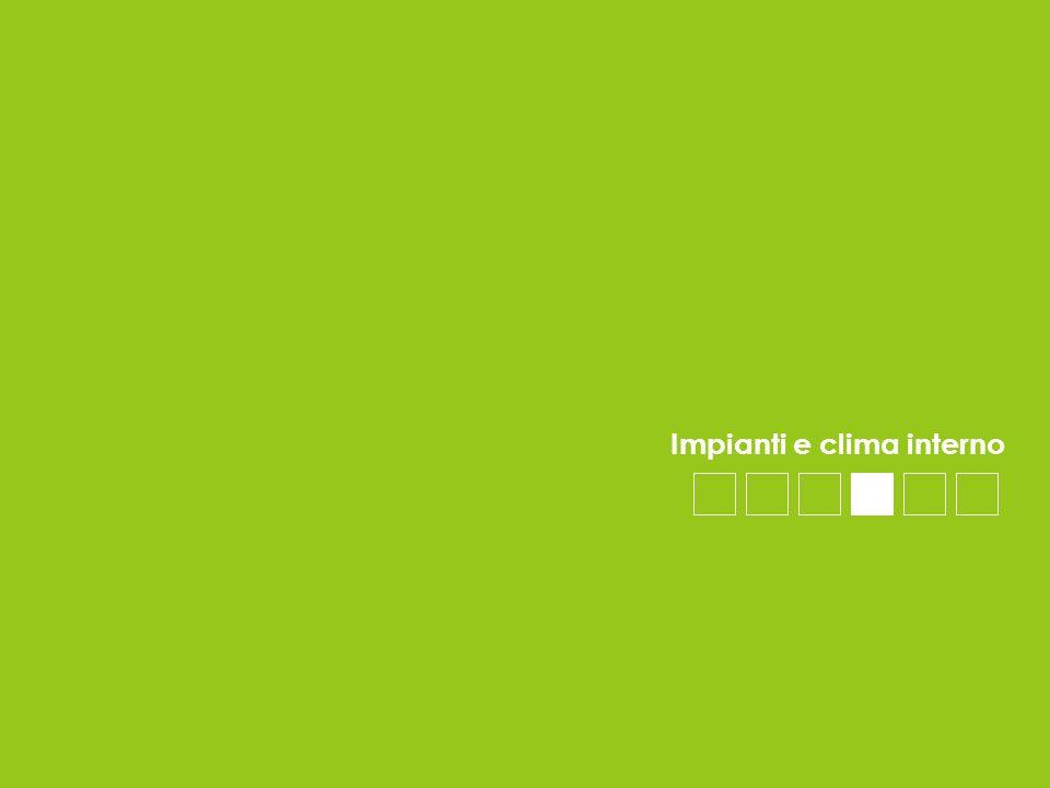 Impianti e clima interno