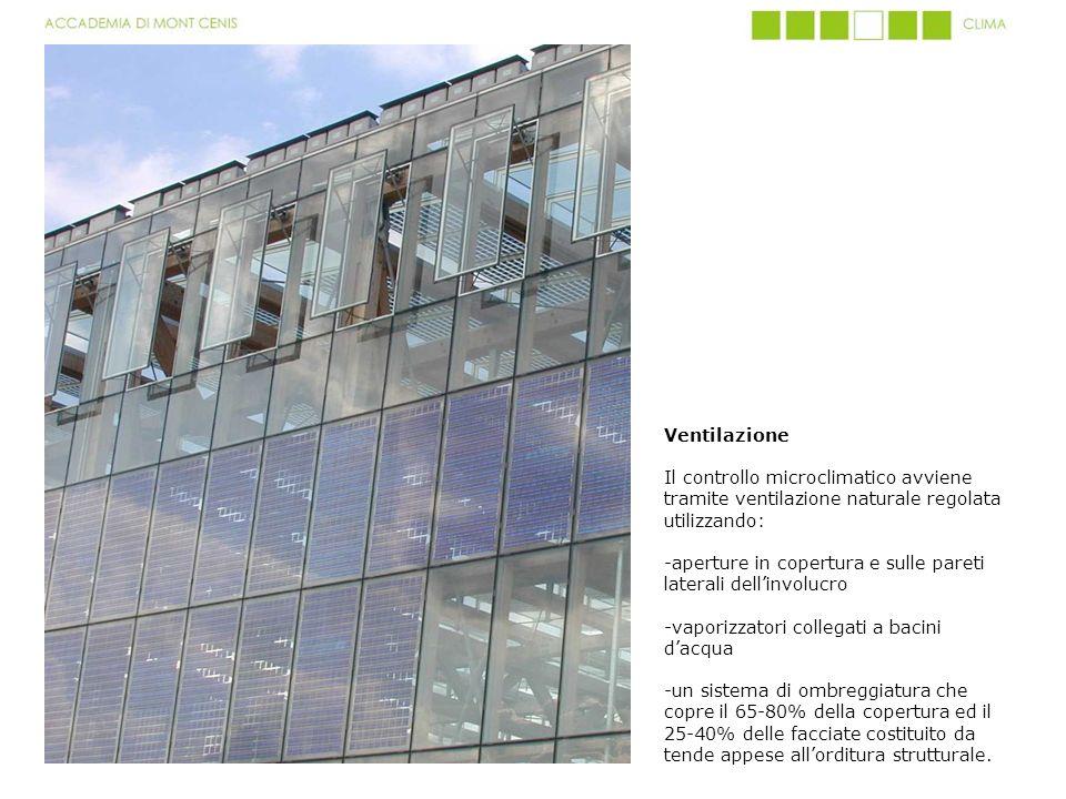 Ventilazione Il controllo microclimatico avviene tramite ventilazione naturale regolata utilizzando: -aperture in copertura e sulle pareti laterali de