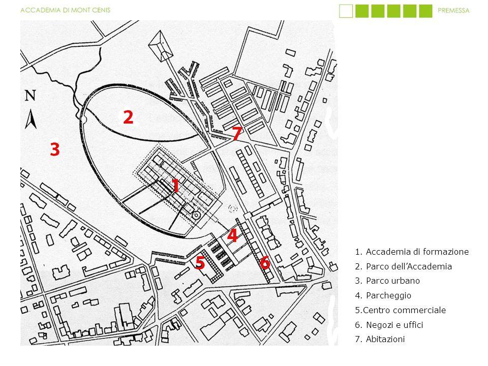 1. Accademia di formazione 2. Parco dellAccademia 3. Parco urbano 4. Parcheggio 5.Centro commerciale 6. Negozi e uffici 7. Abitazioni