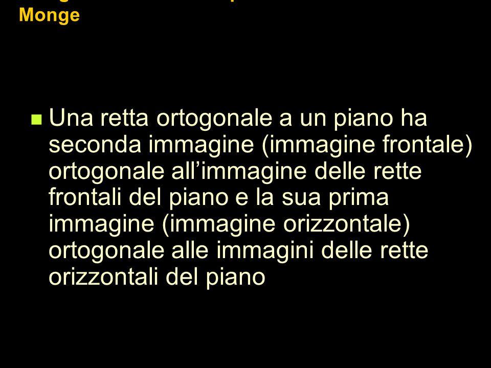 Ortogonalità tra retta e piano nel metodo di Monge Una retta ortogonale a un piano ha seconda immagine (immagine frontale) ortogonale allimmagine dell