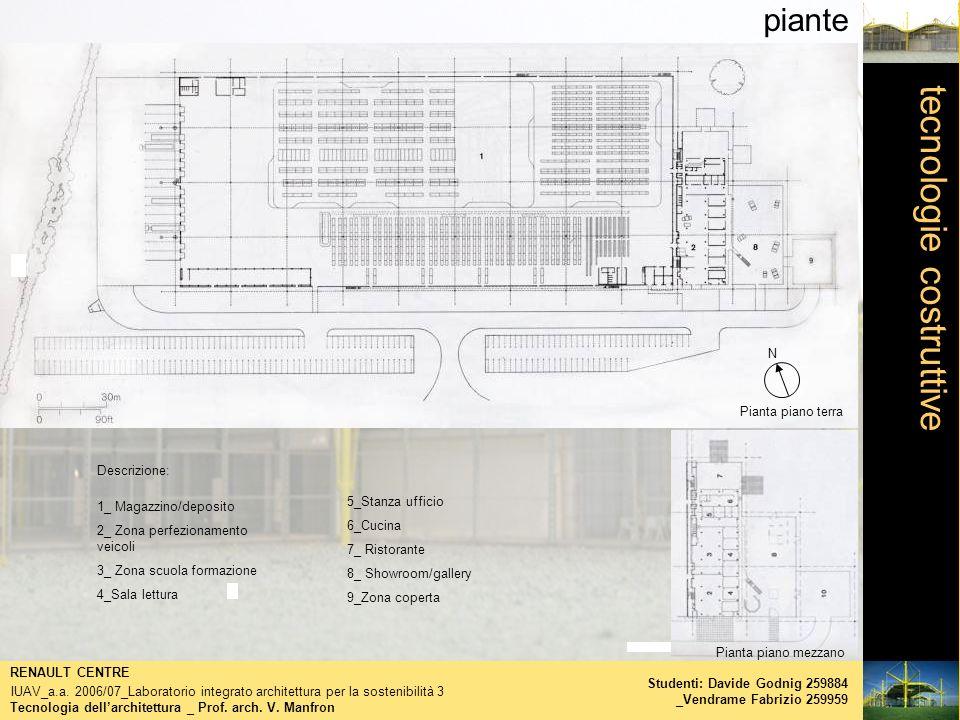 tecnologie costruttive piante Tecnologia dellarchitettura _ Prof. arch. V. Manfron RENAULT CENTRE IUAV_a.a. 2006/07_Laboratorio integrato architettura
