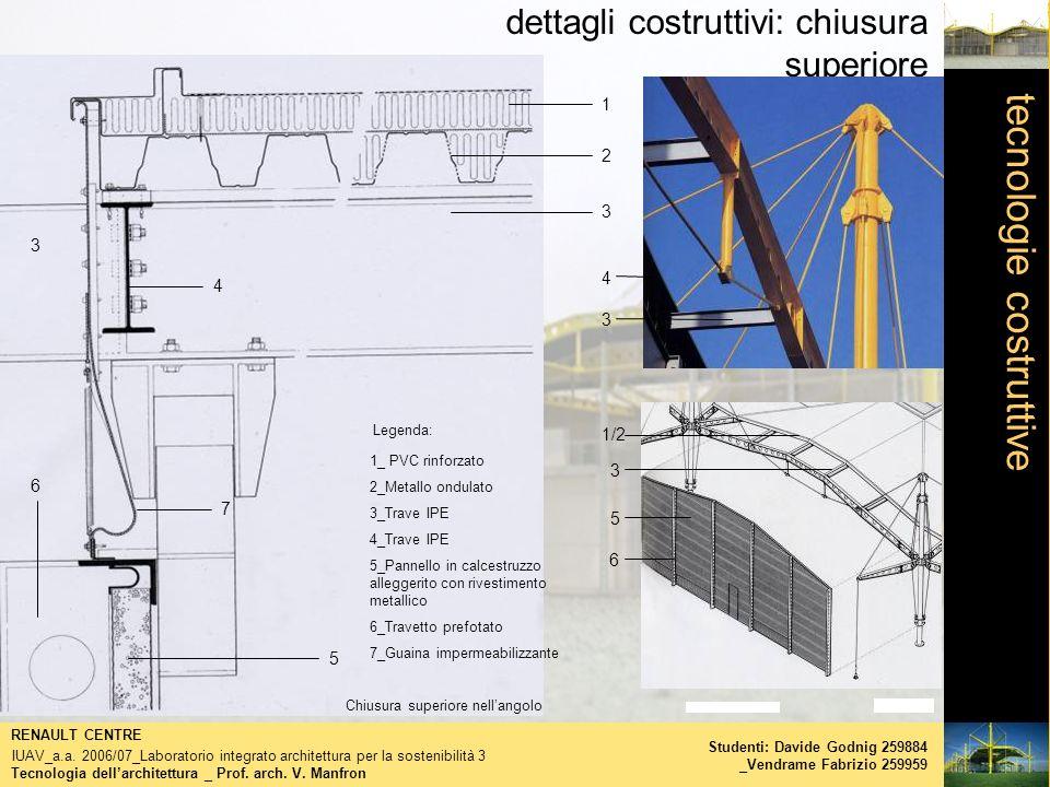 tecnologie costruttive dettagli costruttivi: chiusura superiore Tecnologia dellarchitettura _ Prof. arch. V. Manfron RENAULT CENTRE IUAV_a.a. 2006/07_