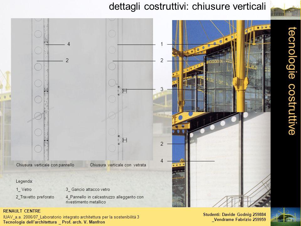 tecnologie costruttive dettagli costruttivi: chiusure verticali Tecnologia dellarchitettura _ Prof. arch. V. Manfron RENAULT CENTRE IUAV_a.a. 2006/07_