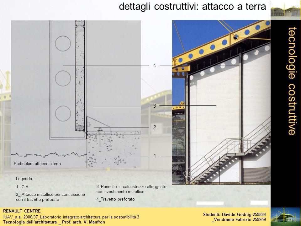 tecnologie costruttive dettagli costruttivi: attacco a terra Tecnologia dellarchitettura _ Prof. arch. V. Manfron RENAULT CENTRE IUAV_a.a. 2006/07_Lab