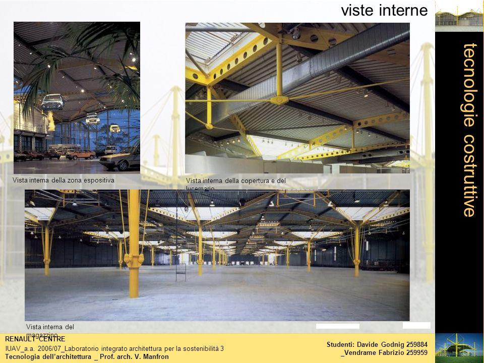 tecnologie costruttive viste interne Tecnologia dellarchitettura _ Prof. arch. V. Manfron RENAULT CENTRE IUAV_a.a. 2006/07_Laboratorio integrato archi