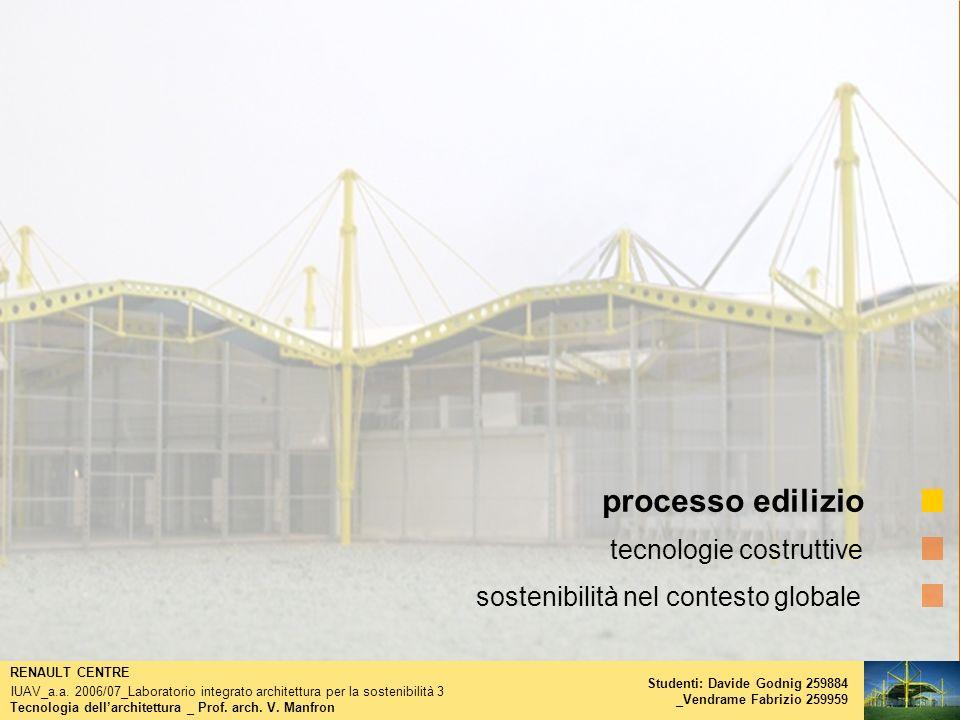 processo edilizio tecnologie costruttive sostenibilità nel contesto globale Tecnologia dellarchitettura _ Prof. arch. V. Manfron RENAULT CENTRE IUAV_a