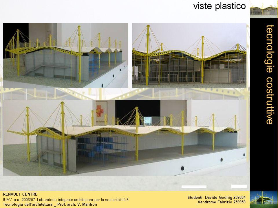 tecnologie costruttive viste plastico Tecnologia dellarchitettura _ Prof. arch. V. Manfron RENAULT CENTRE IUAV_a.a. 2006/07_Laboratorio integrato arch
