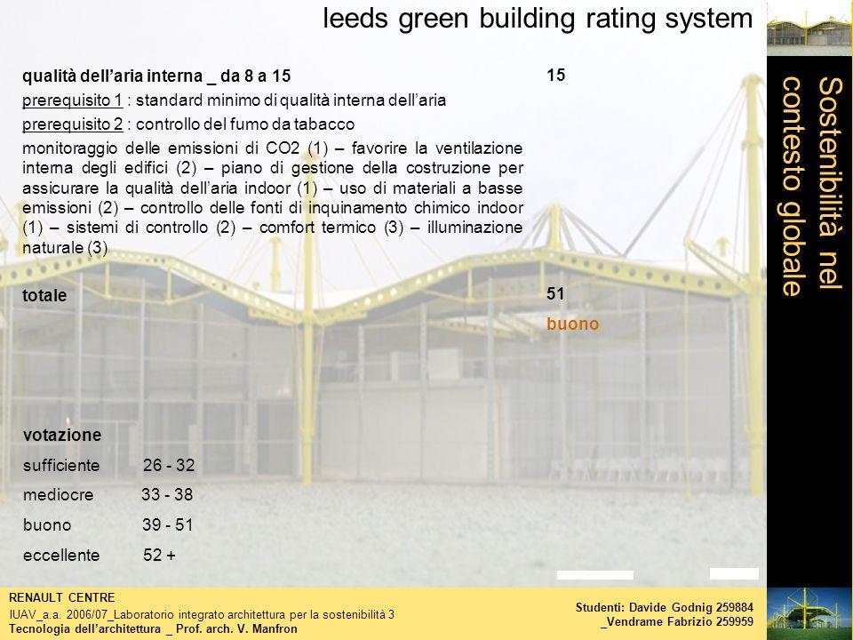 leeds green building rating system Tecnologia dellarchitettura _ Prof. arch. V. Manfron RENAULT CENTRE IUAV_a.a. 2006/07_Laboratorio integrato archite