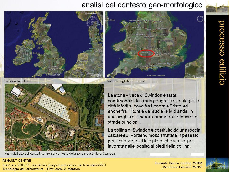 processo edilizio analisi del contesto geo-morfologico Tecnologia dellarchitettura _ Prof. arch. V. Manfron RENAULT CENTRE IUAV_a.a. 2006/07_Laborator