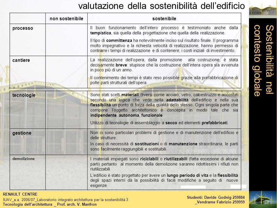 valutazione della sostenibilità delledificio Tecnologia dellarchitettura _ Prof. arch. V. Manfron RENAULT CENTRE IUAV_a.a. 2006/07_Laboratorio integra