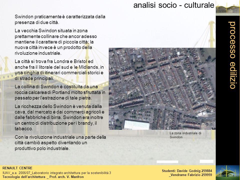 processo edilizio analisi socio - culturale Tecnologia dellarchitettura _ Prof. arch. V. Manfron RENAULT CENTRE IUAV_a.a. 2006/07_Laboratorio integrat