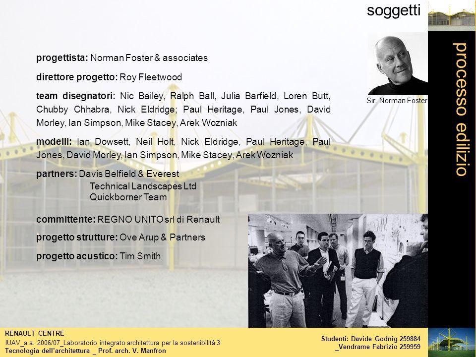 processo edilizio soggetti Tecnologia dellarchitettura _ Prof. arch. V. Manfron RENAULT CENTRE IUAV_a.a. 2006/07_Laboratorio integrato architettura pe