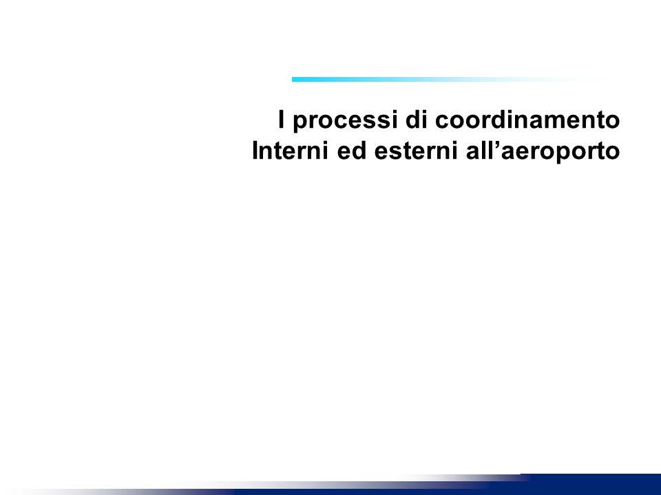 I processi di coordinamento Interni ed esterni allaeroporto