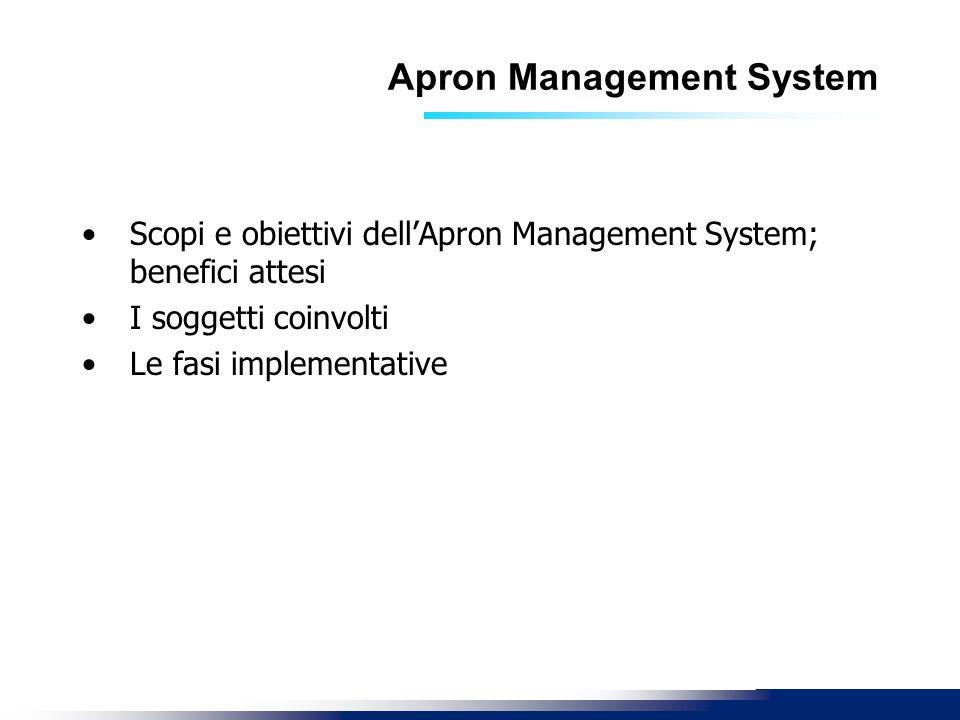 Apron Management System Scopi e obiettivi dellApron Management System; benefici attesi I soggetti coinvolti Le fasi implementative
