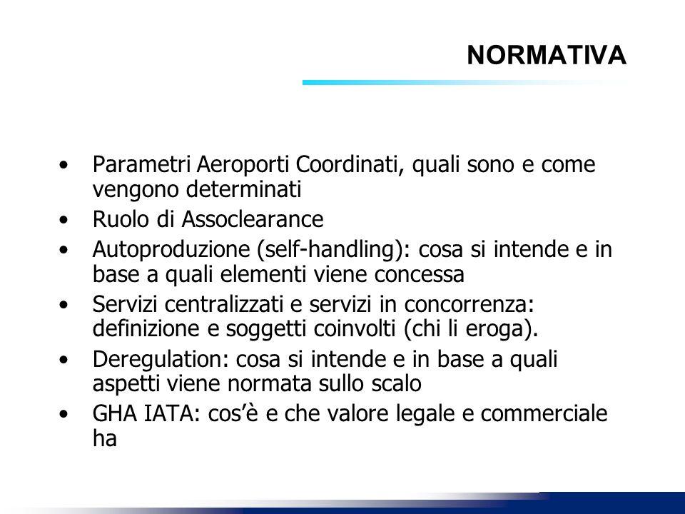 NORMATIVA Parametri Aeroporti Coordinati, quali sono e come vengono determinati Ruolo di Assoclearance Autoproduzione (self-handling): cosa si intende