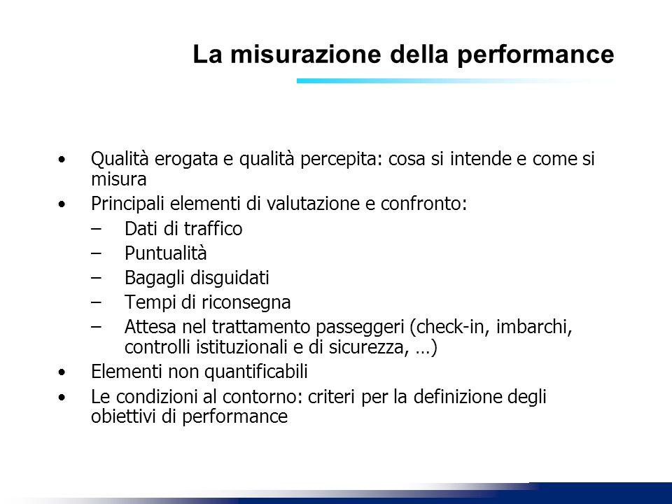Qualità erogata e qualità percepita: cosa si intende e come si misura Principali elementi di valutazione e confronto: –Dati di traffico –Puntualità –B
