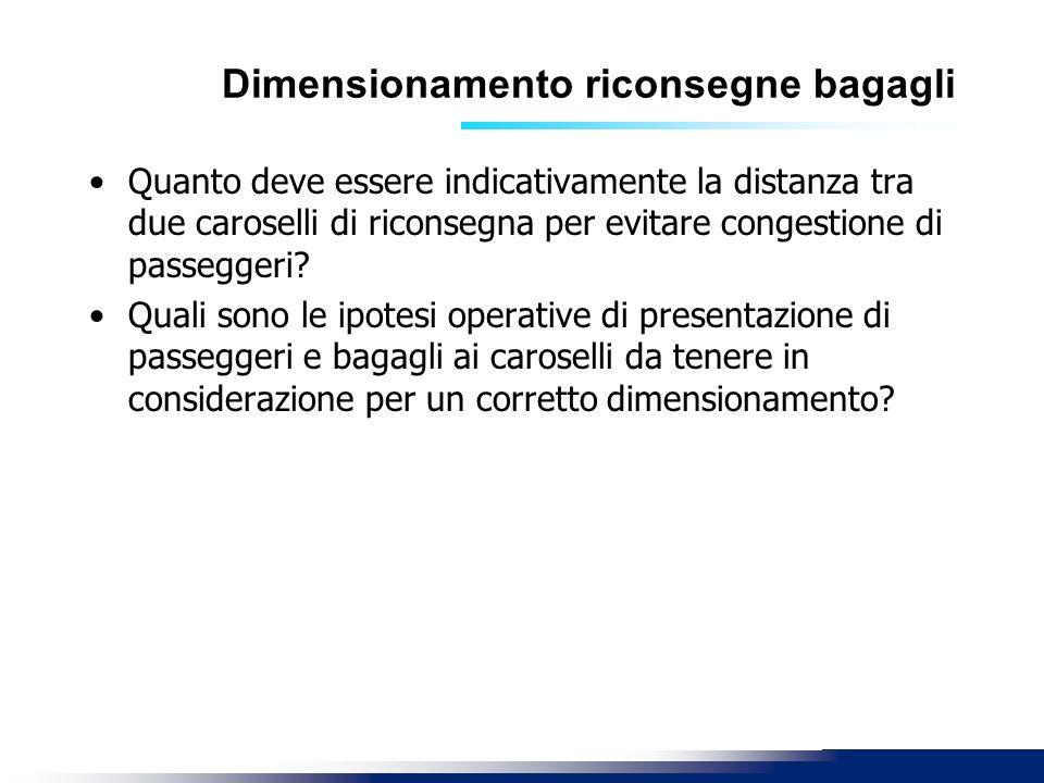 Quanto deve essere indicativamente la distanza tra due caroselli di riconsegna per evitare congestione di passeggeri? Quali sono le ipotesi operative