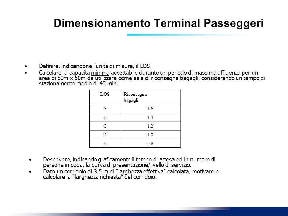 Dimensionamento Terminal Passeggeri Definire, indicandone lunità di misura, il LOS. Calcolare la capacita minima accettabile durante un periodo di mas