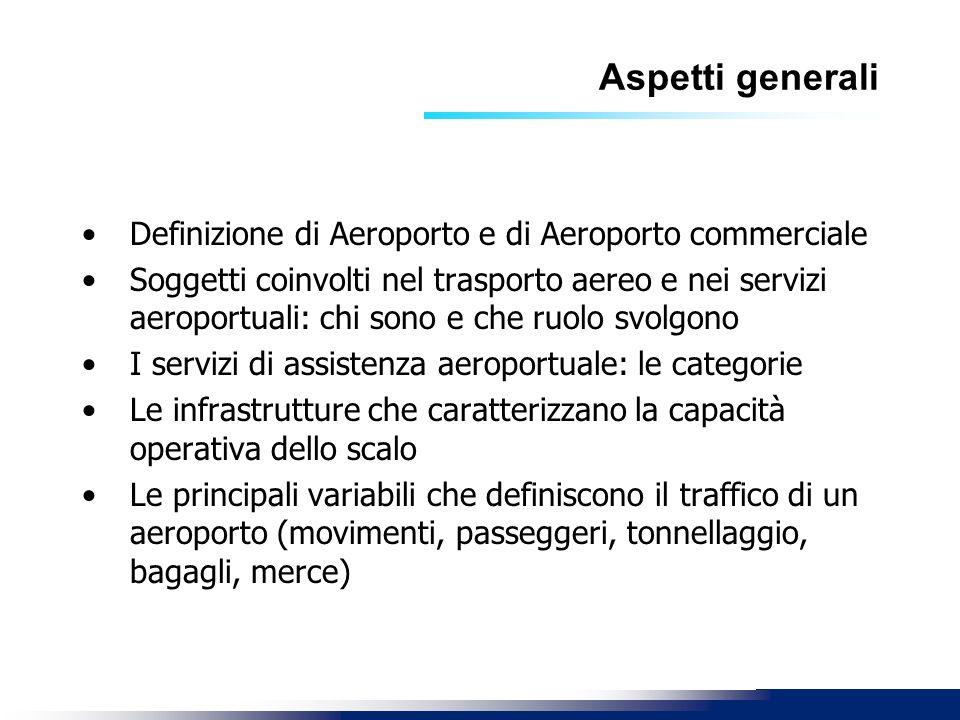 Aspetti generali Definizione di Aeroporto e di Aeroporto commerciale Soggetti coinvolti nel trasporto aereo e nei servizi aeroportuali: chi sono e che