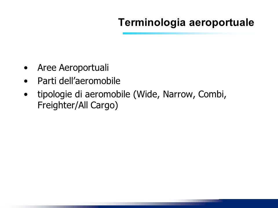 Terminologia aeroportuale Aree Aeroportuali Parti dellaeromobile tipologie di aeromobile (Wide, Narrow, Combi, Freighter/All Cargo)